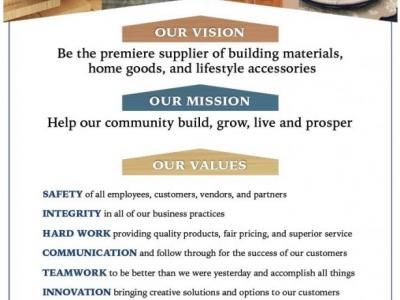 Kellogg Supply Company - Corporate Offices