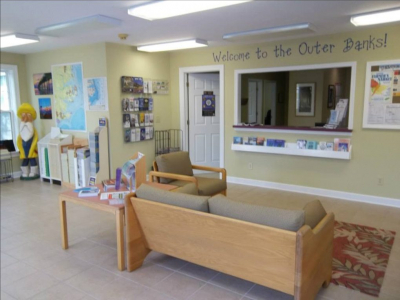 Outer Banks Chamber Of Commerce